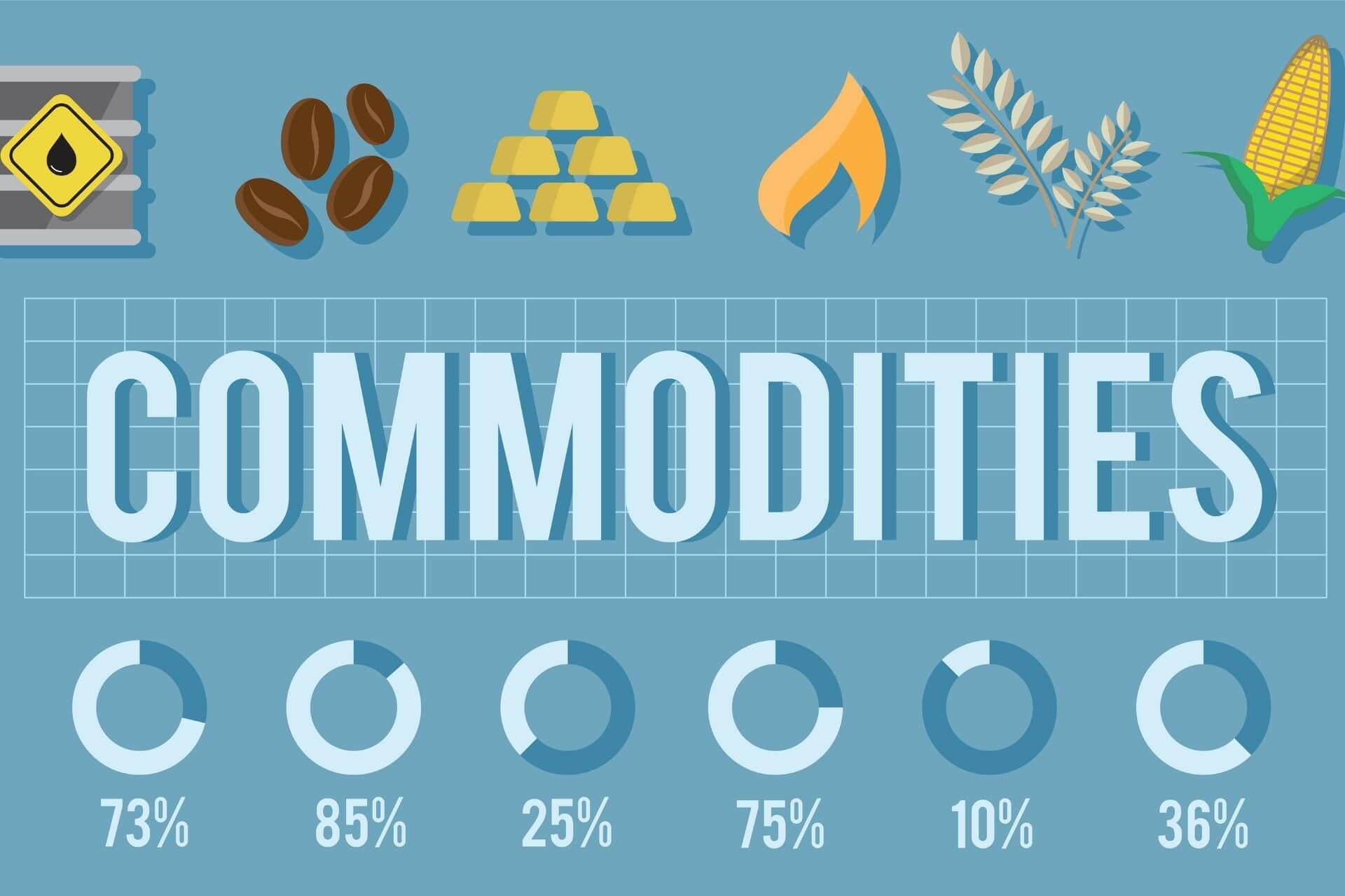 What Are Commodities? Daily Goods You Should Invest In, To Defend Against Inflation Or Lower Stock Values
